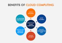 Top 11 Advantages and Benefits of Cloud Computing